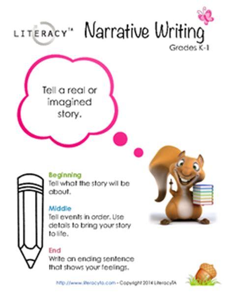 Literacy Narrative - Google Docs